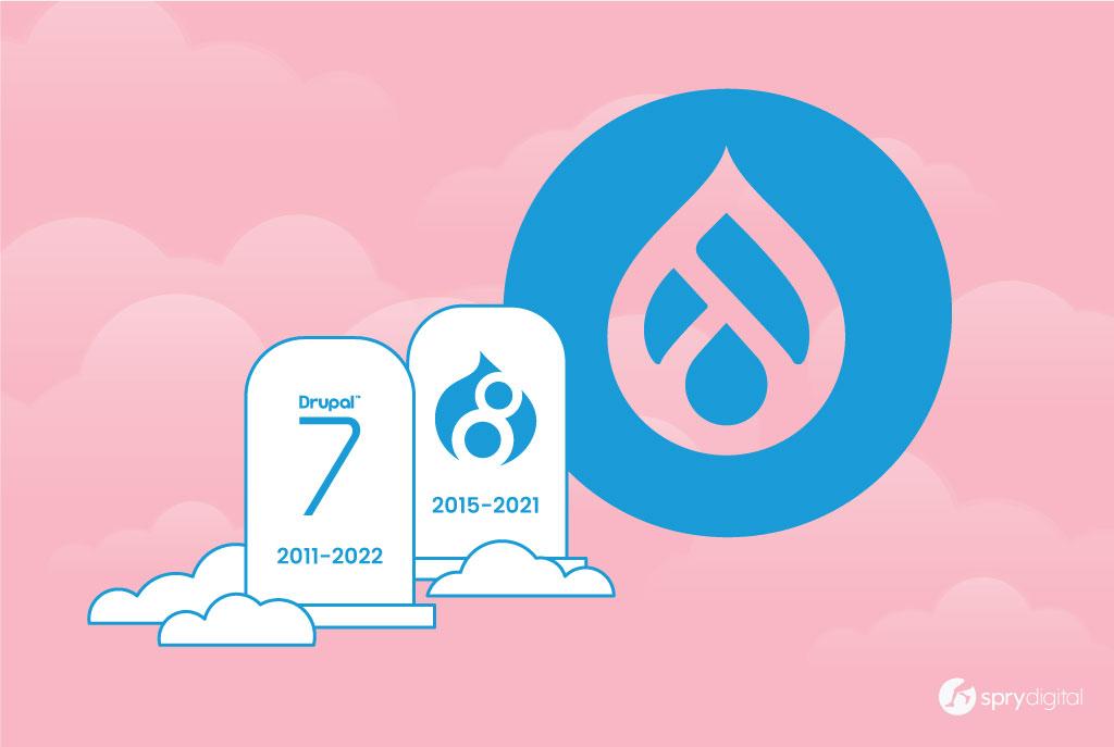 Drupal 7 and Drupal 8 End of Life, Drupal 9